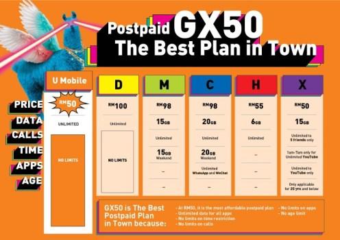 U-Mobile-GX-50-01