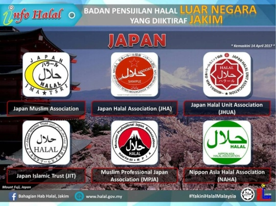 Logo-HALAL-Japan-JAKIM